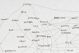Home Mindmap, 2014. Embroidered fabric on lightbox. 133x99cm. Sewing and turning mental threads into physical threads.